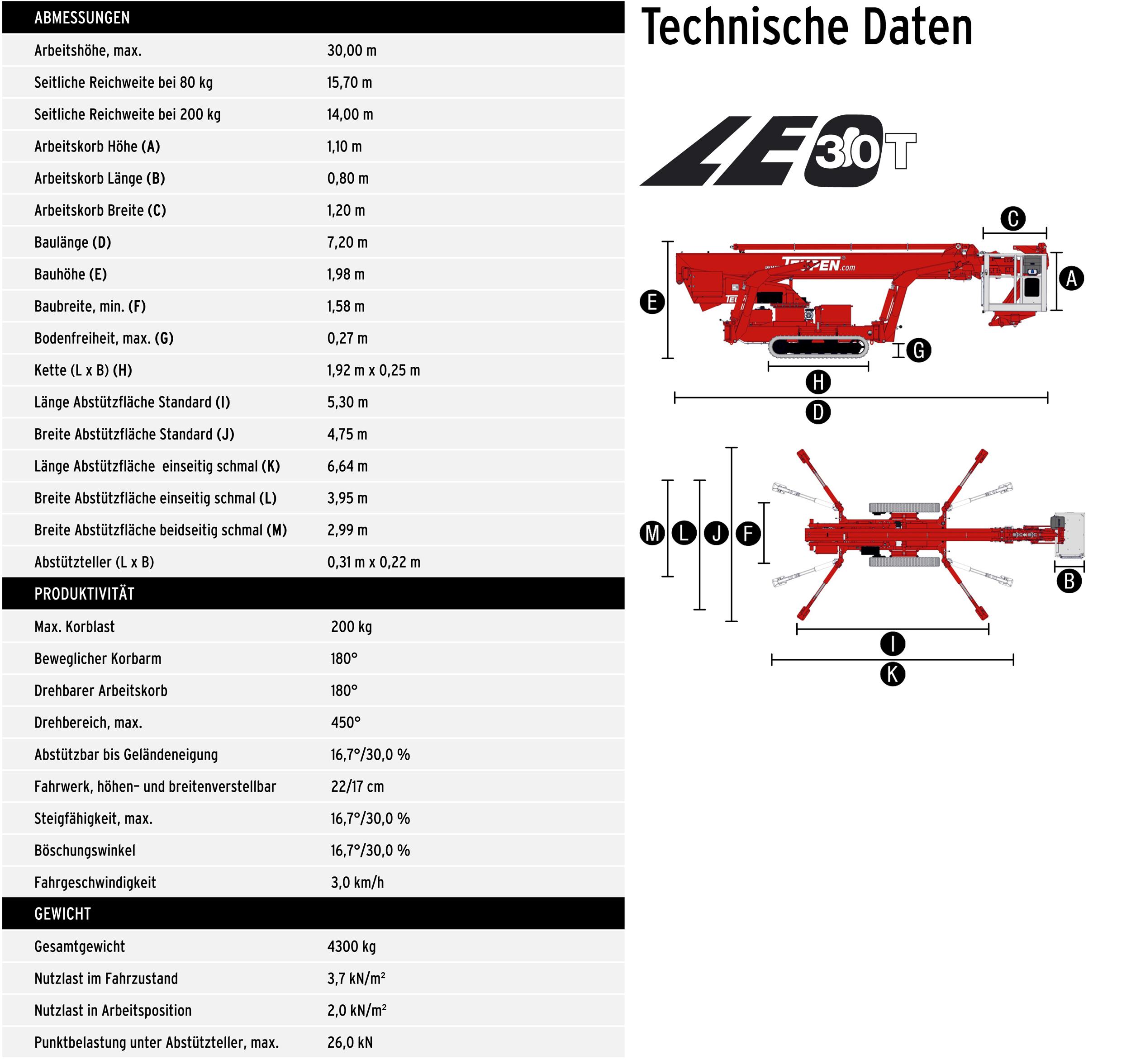 Datenblatt_LEO30T